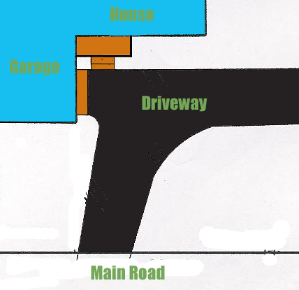 Driveway Porch Configuration - Before