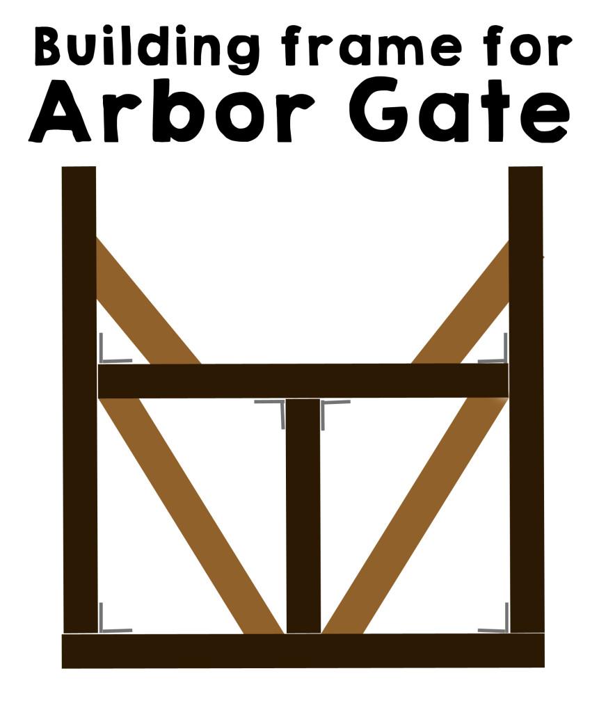 Building Frame for Arbor Gate - Smart Girls DIY