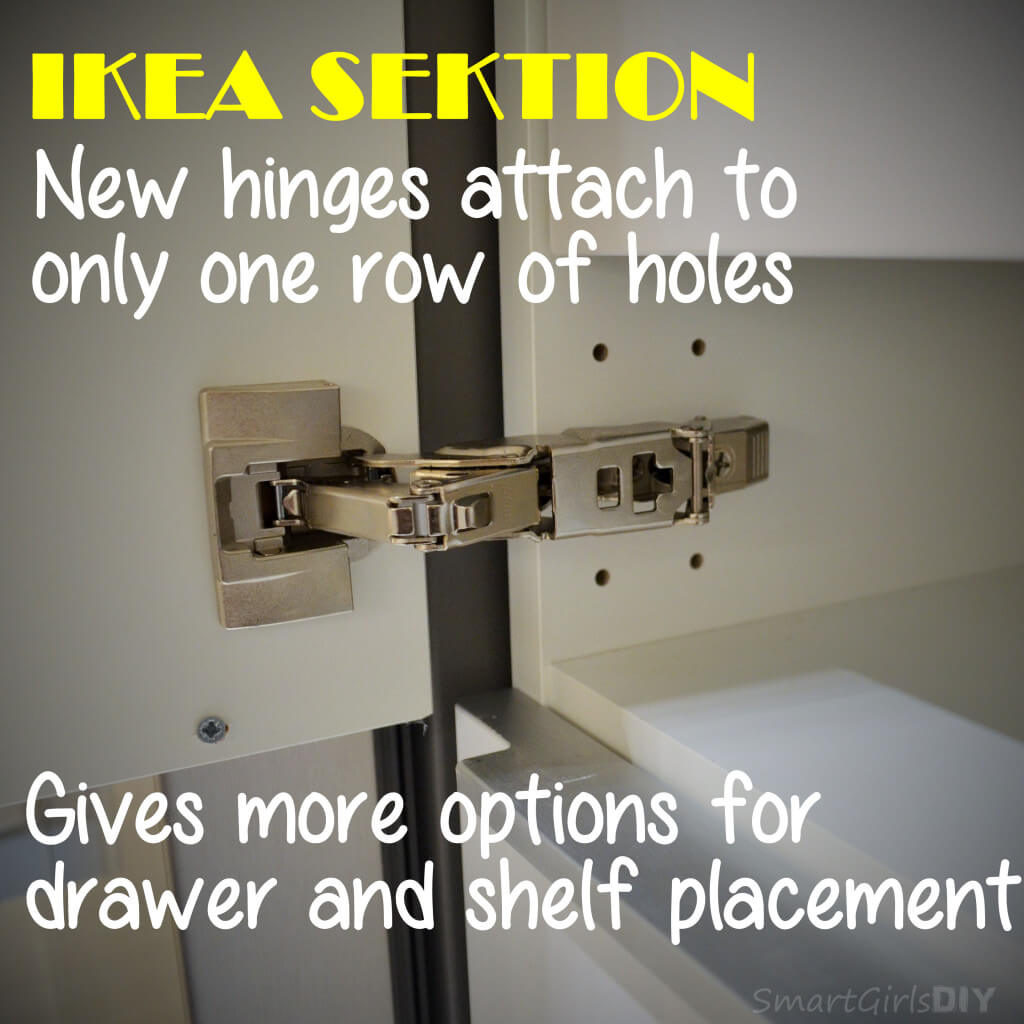 Ikea Corner Cabinet Hinges Home Decor
