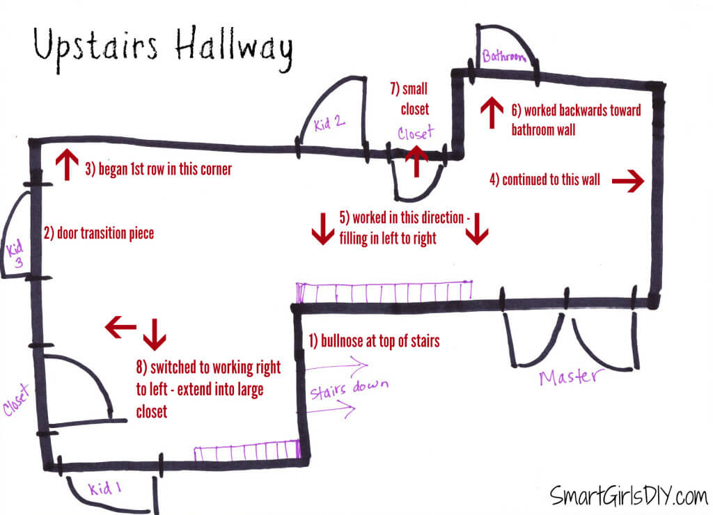 Upstairs Hallway Layout - Installing hardwood floor