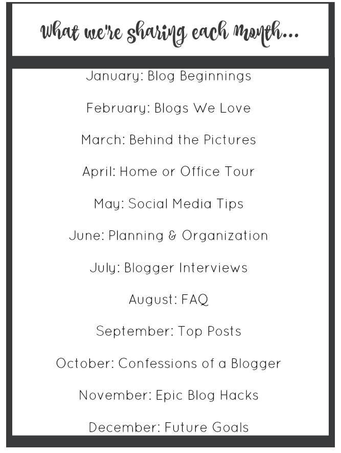 What we're sharing each month on the Behind the Blog series