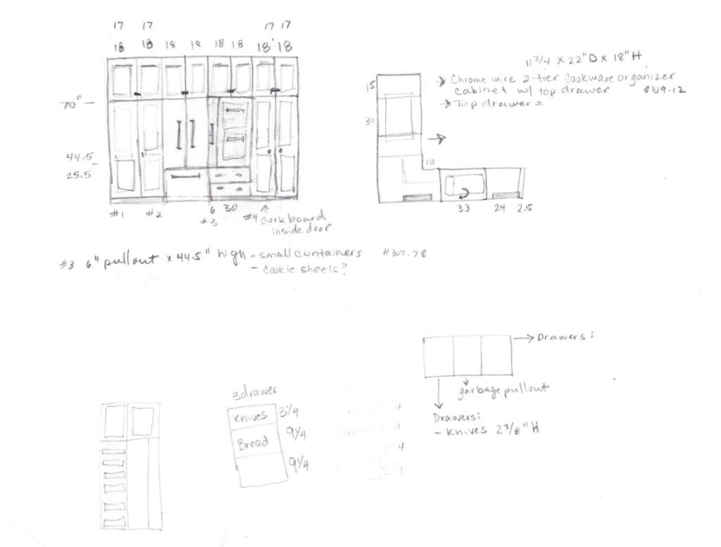 kitchen-cabinet-pantry-design-by-smart-girls-diy