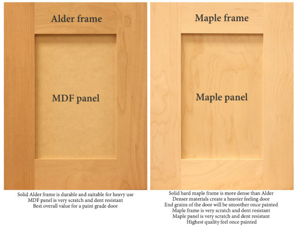 Wood choices when ordering Barker Cabinets